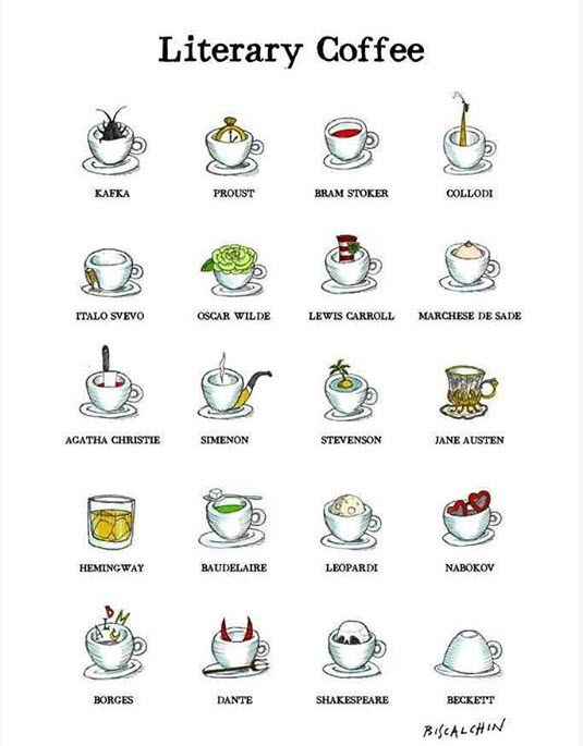 Literatūrinė kava